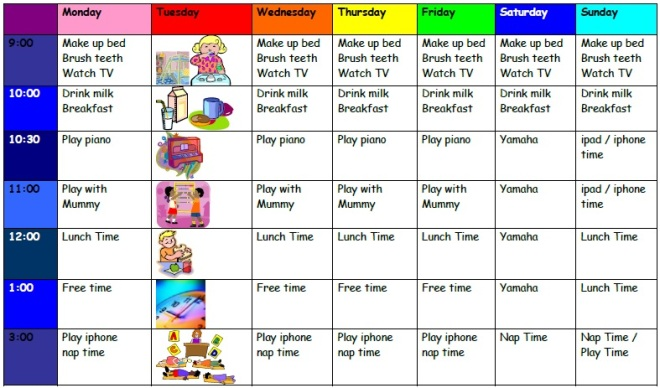 This is how our timetable for holidays look like during my short SAHM days.