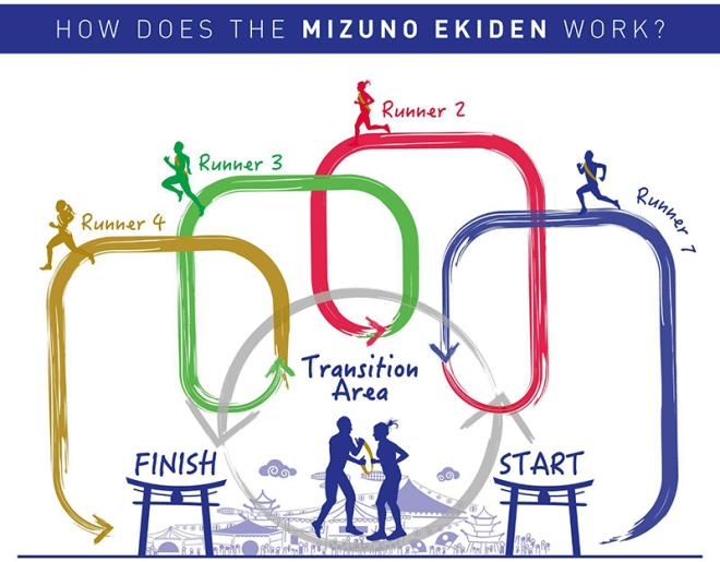 Mizuno Ekiden